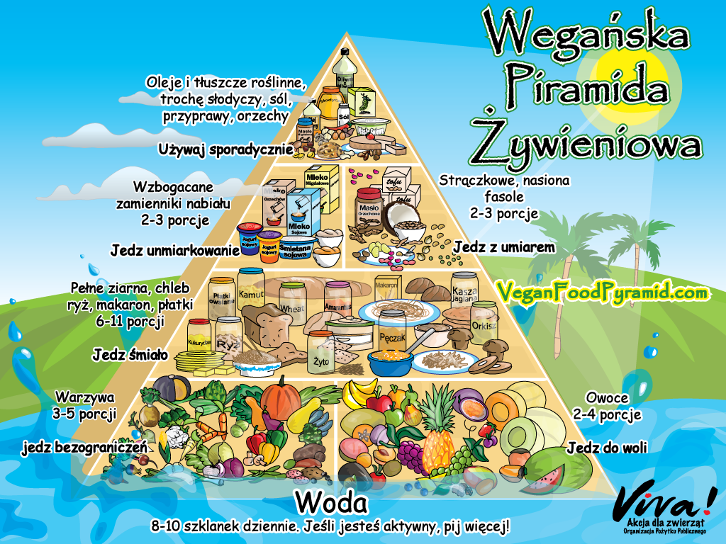vegan-pyramid-polish-1024x768